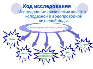 Ход исследования Исследование физических качеств колодезной и водопроводной п