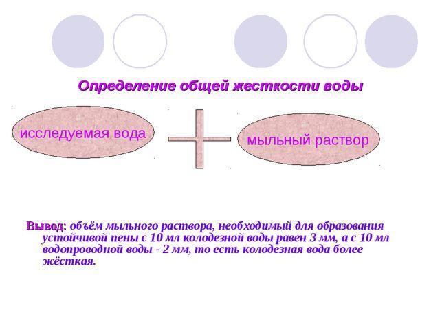 Определение общей жесткости воды Вывод: объём мыльного раствора, необходимый...