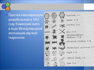 Простая классификация, разработанная в1951 году Комиссией снега ильда Между