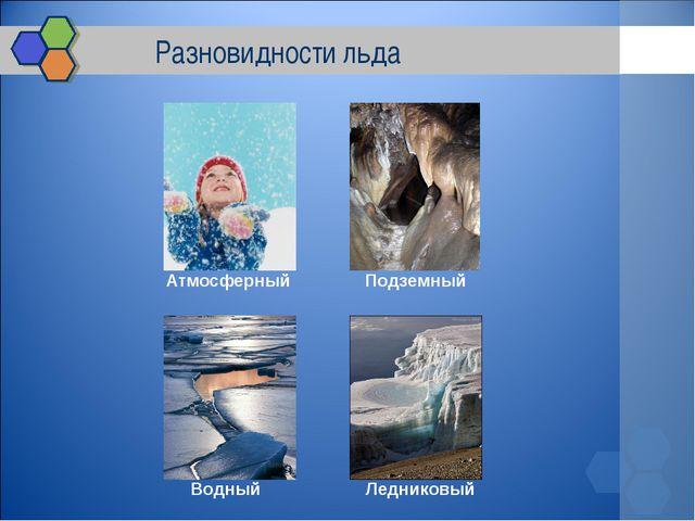 Разновидности льда Атмосферный Водный Ледниковый Подземный