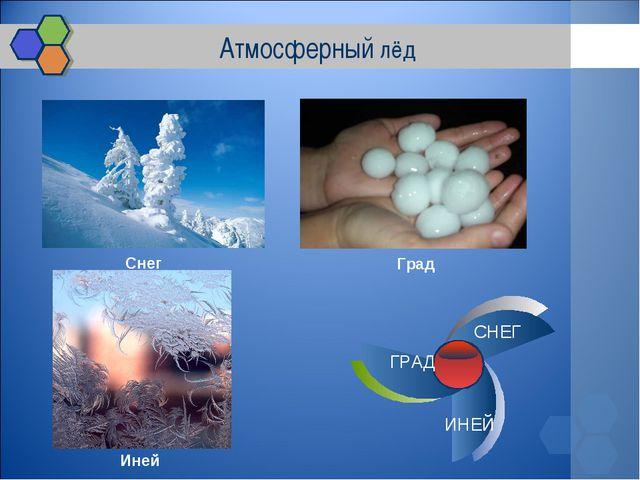 Атмосферный лёд Снег Град Иней