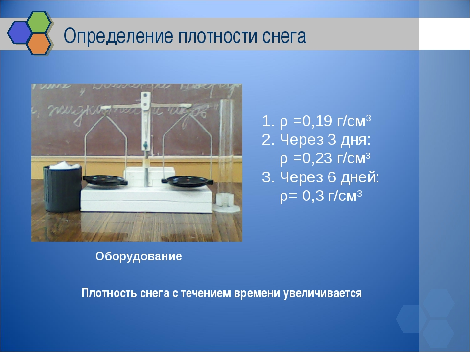 Определение плотности снега ρ =0,19 г/см3 Через 3 дня: ρ =0,23 г/см3 3. Через...