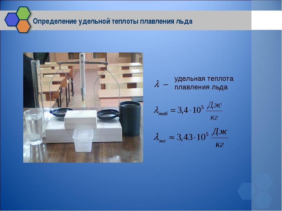 Определение удельной теплоты плавления льда