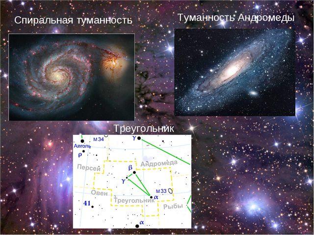 Спиральная туманность Туманность Андромеды Треугольник