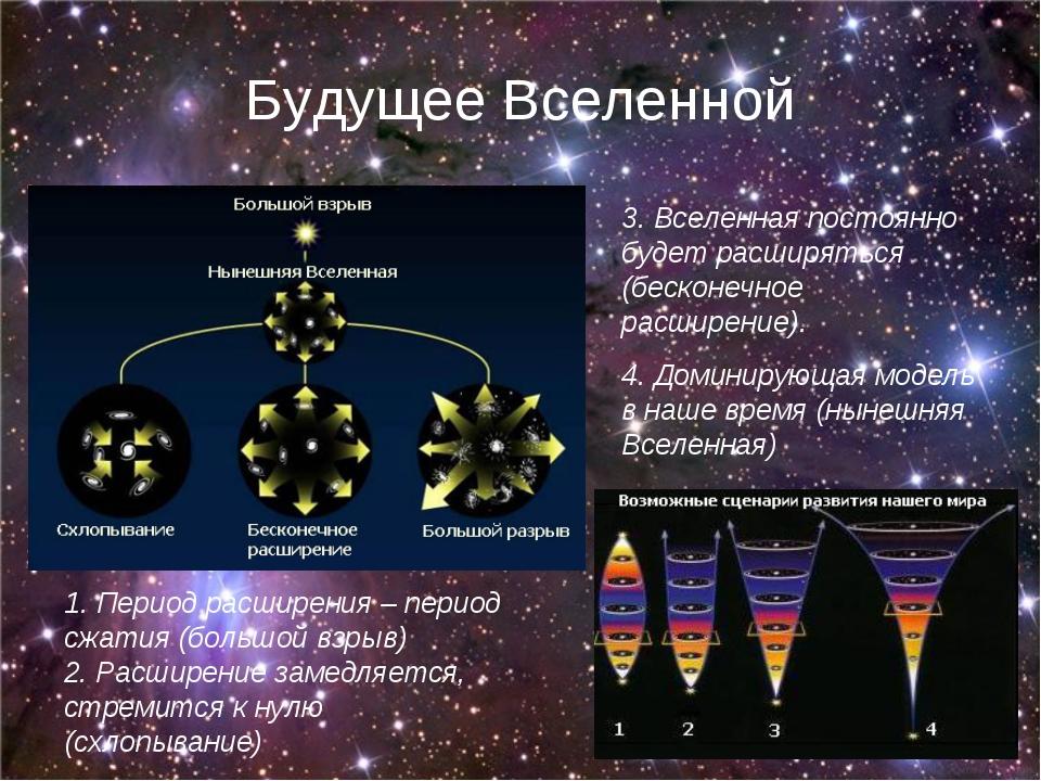 Будущее Вселенной 3. Вселенная постоянно будет расширяться (бесконечное расши...