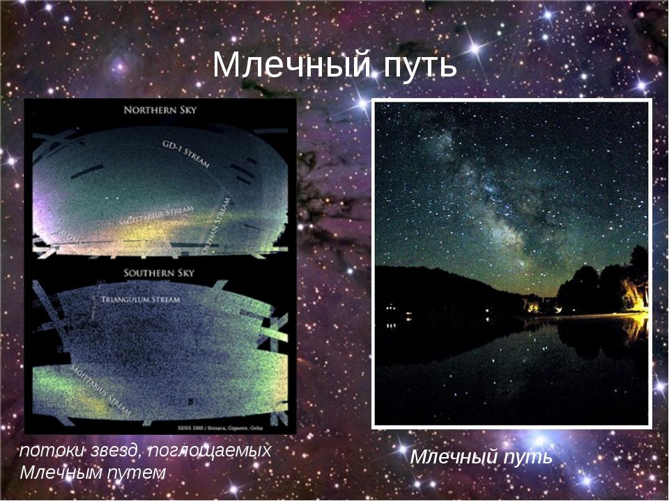 Млечный путь Млечный путь потоки звезд, поглощаемых Млечным путем