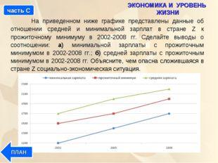 На приведенном ниже графике представлены данные об отношении средней и миним
