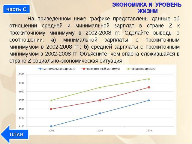 На приведенном ниже графике представлены данные об отношении средней и миним...