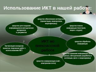 Использование ИКТ в нашей работе: средство для создания информационно-методич