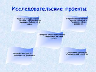 Городская XI открытая экологическая олимпиада Всероссийский фестиваль детско