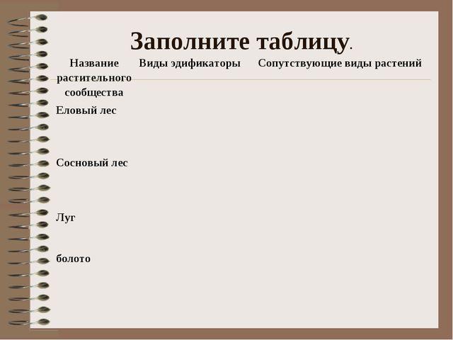 Заполните таблицу. Название растительного сообществаВиды эдификаторыСопутст...