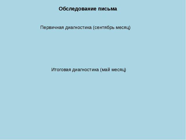 Обследование письма Первичная диагностика (сентябрь месяц) Итоговая диагности...