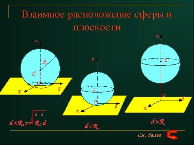 Взаимное расположение сферы и плоскости z y x O C R y x z C z y x C O O 2 2 d...