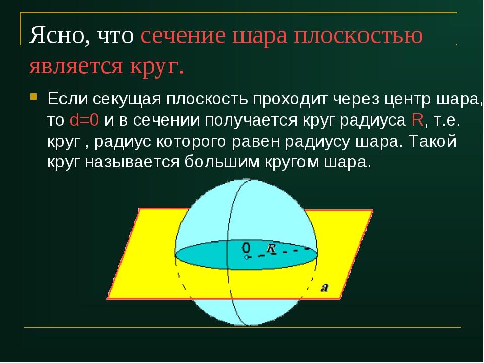 Ясно, что сечение шара плоскостью является круг. Если секущая плоскость прохо...