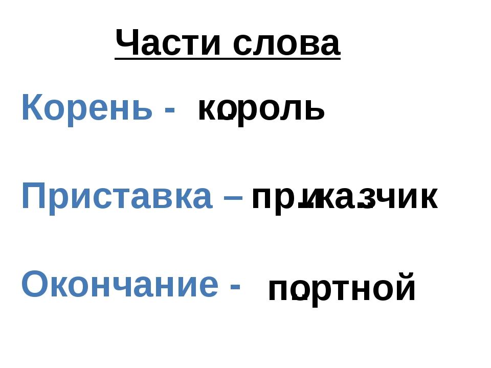 Корень - Приставка – Окончание - Части слова к..роль пр..ка..чик п..ртной о и...