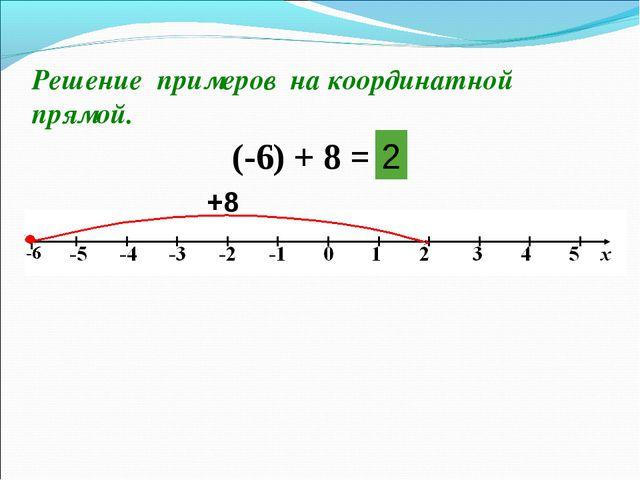 Решение примеров на координатной прямой. (-6) + 8 = +8 2