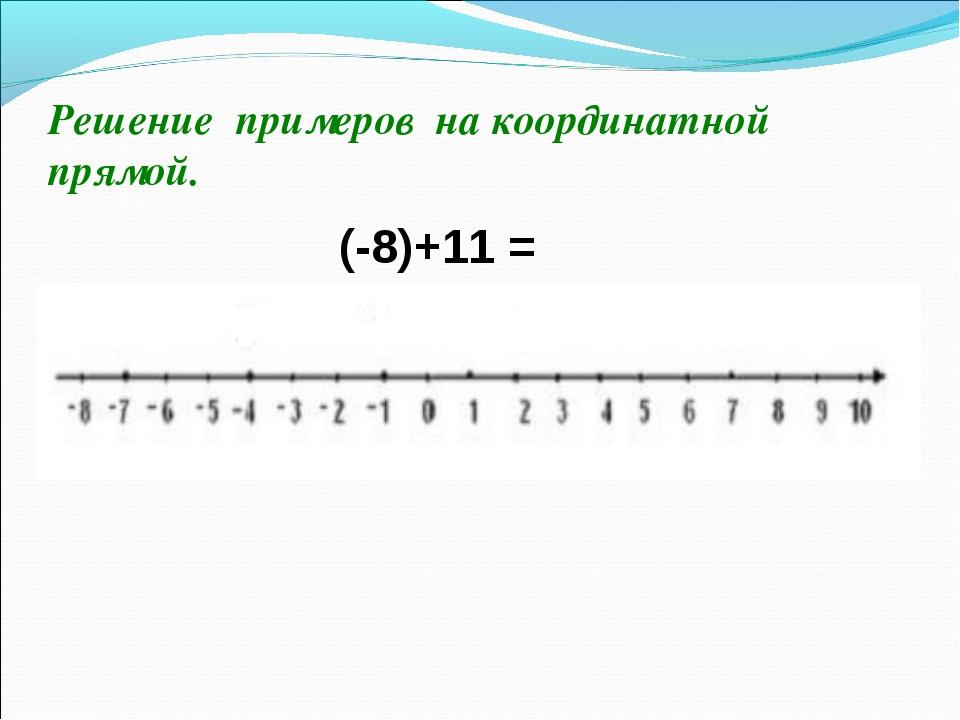 Решение примеров на координатной прямой. (-8)+11 =