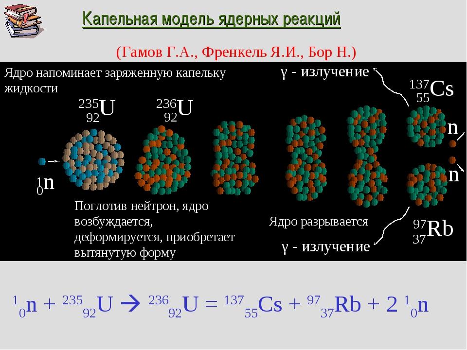 Капельная модель ядерных реакций (Гамов Г.А., Френкель Я.И., Бор Н.) 10n + 23...