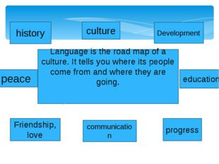 Language is the road map of a culture. It tells you where its people come fro