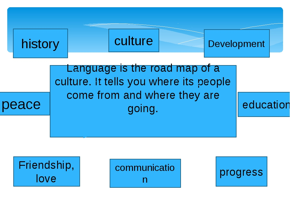 Language is the road map of a culture. It tells you where its people come fro...