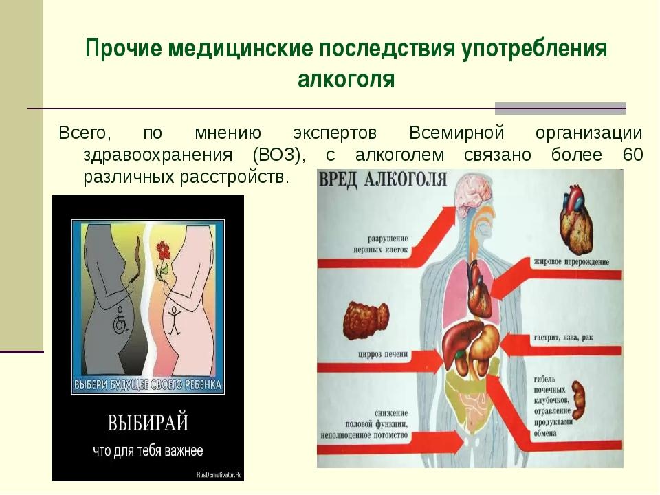 Прочие медицинские последствия употребления алкоголя Всего, по мнению эксперт...