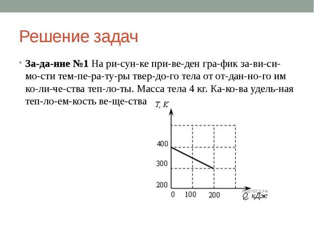 Решение задач Задание №1На рисунке приведен график зависимости те...