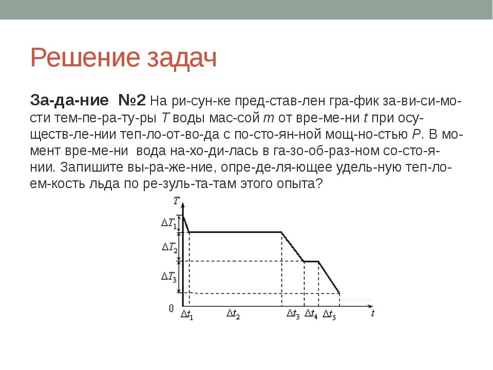 Решение задач Задание №2На рисунке представлен график зависимост...