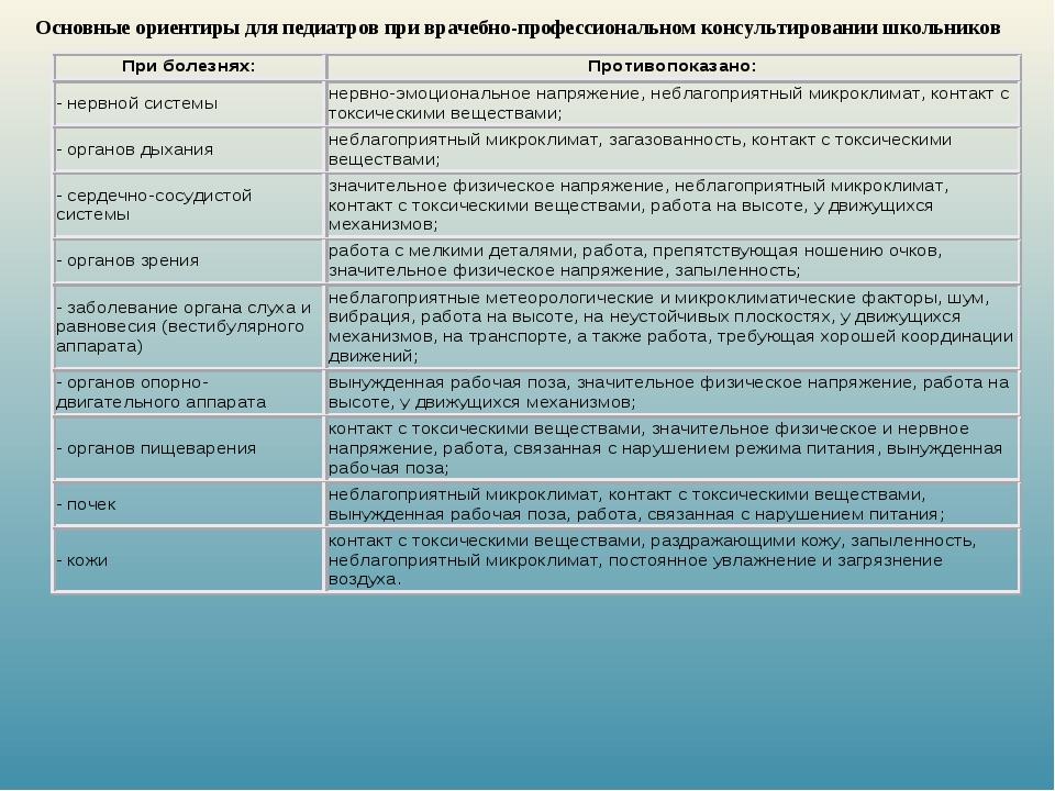 Основные ориентиры для педиатров при врачебно-профессиональном консультирован...