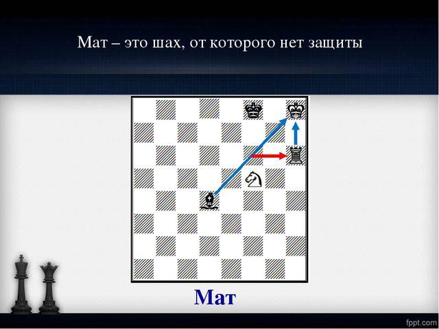 Мат – это шах, от которого нет защиты Мат