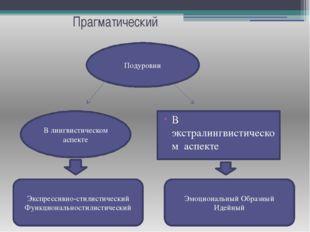 Прагматический Подуровни В лингвистическом аспекте В экстралингвистическом ас