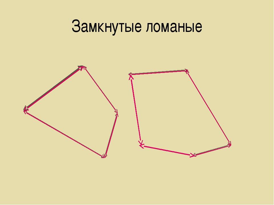 Замкнутая линия картинка