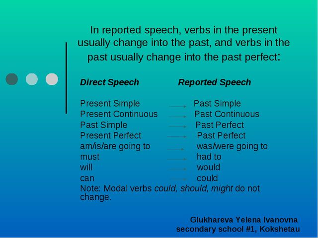 In reported speech, verbs in the present usually change into the past, and ve...