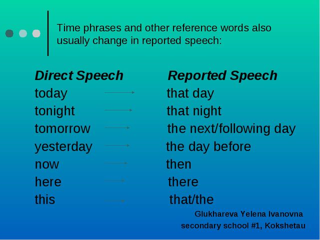 Time phrases and other reference words also usually change in reported speech...