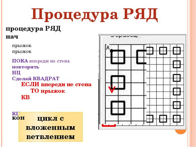 процедура РЯД нач Процедура РЯД прыжок прыжок ПОКА впереди не стена повторять...