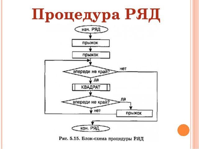 Процедура РЯД