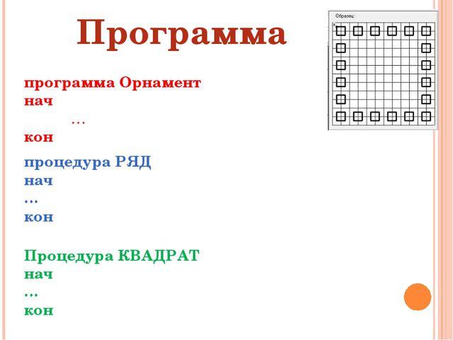 Процедура КВАДРАТ нач …  кон Программа программа Орнамент нач ...