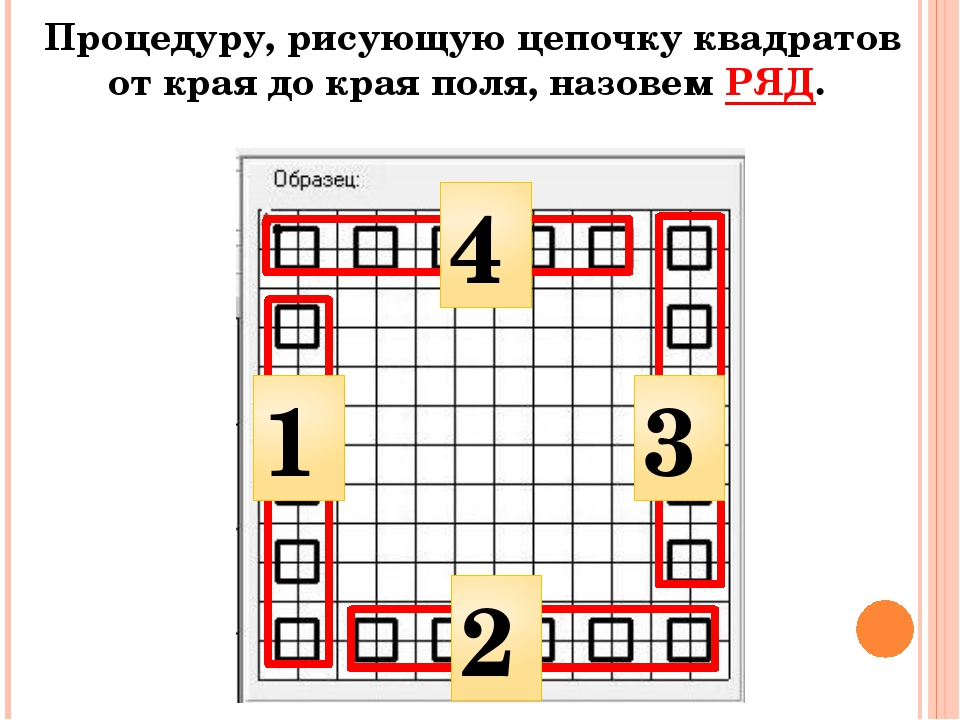 1 2 3 4 Процедуру, рисующую цепочку квадратов от края до края поля, назовем...