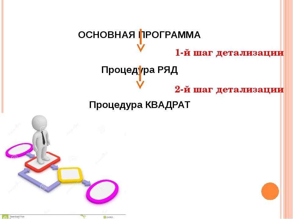 1-й шаг детализации 2-й шаг детализации ОСНОВНАЯ ПРОГРАММА Процедура РЯД Проц...