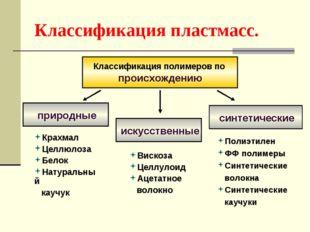 Классификация пластмасс. Классификация полимеров по происхождению природные с