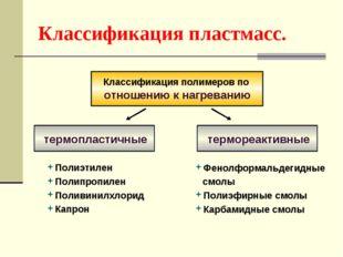 Классификация пластмасс. Классификация полимеров по отношению к нагреванию те