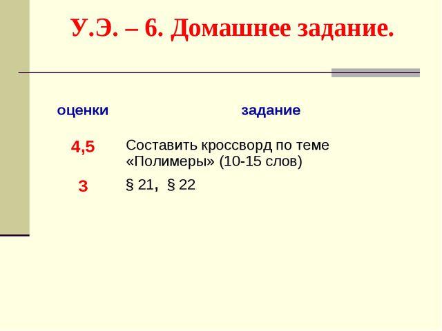 У.Э. – 6. Домашнее задание. оценкизадание 4,5Составить кроссворд по теме «П...