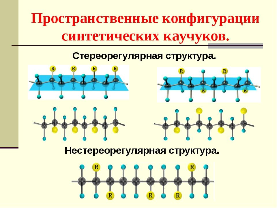 Пространственные конфигурации синтетических каучуков. Стереорегулярная структ...