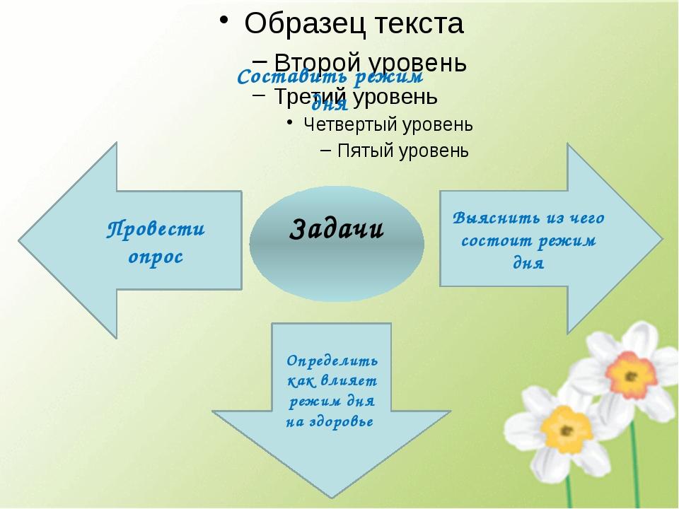 Задачи Составить режим дня Выяснить из чего состоит режим дня Определить как...