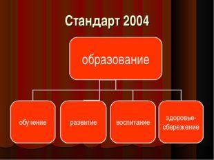 Стандарт 2004