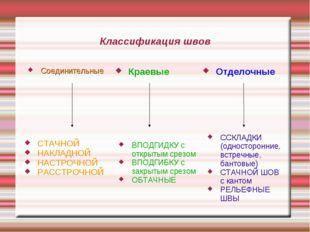 Классификация швов Соединительные Краевые Отделочные СТАЧНОЙ НАКЛАДНОЙ НАСТРО
