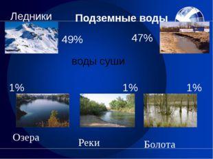 воды суши Ледники Подземные воды Озера Реки Болота 49% 47% 1% 1% 1%