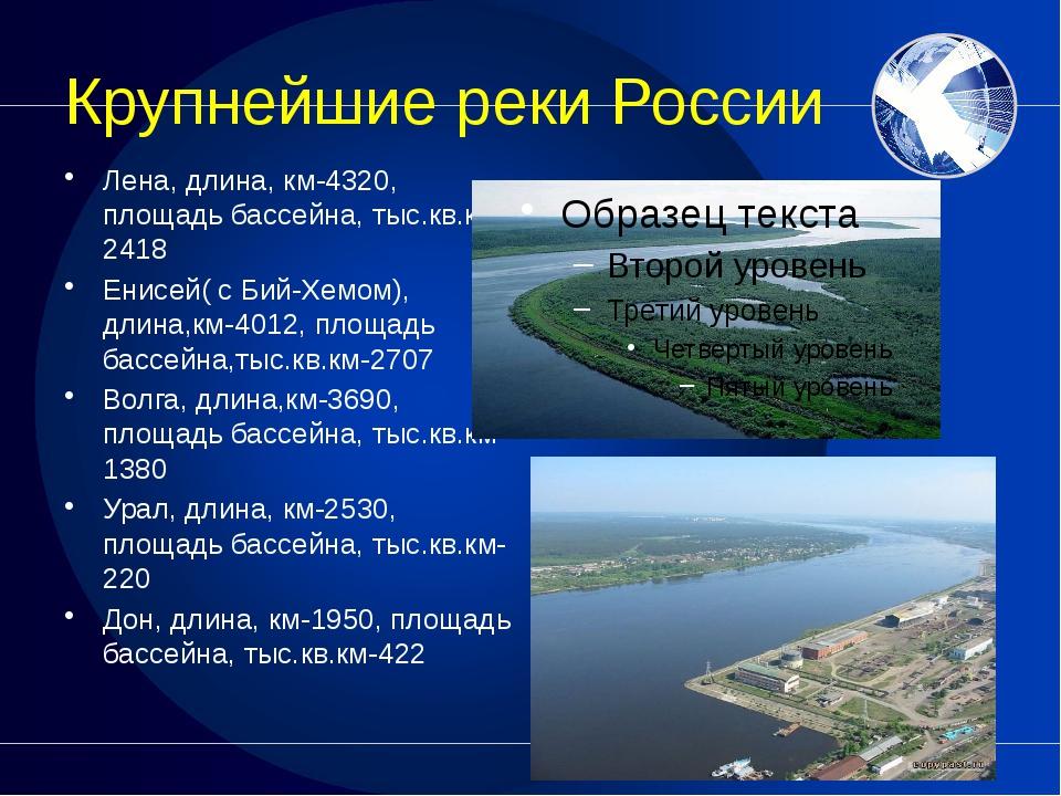 Крупнейшие реки России Лена, длина, км-4320, площадь бассейна, тыс.кв.км-2418...