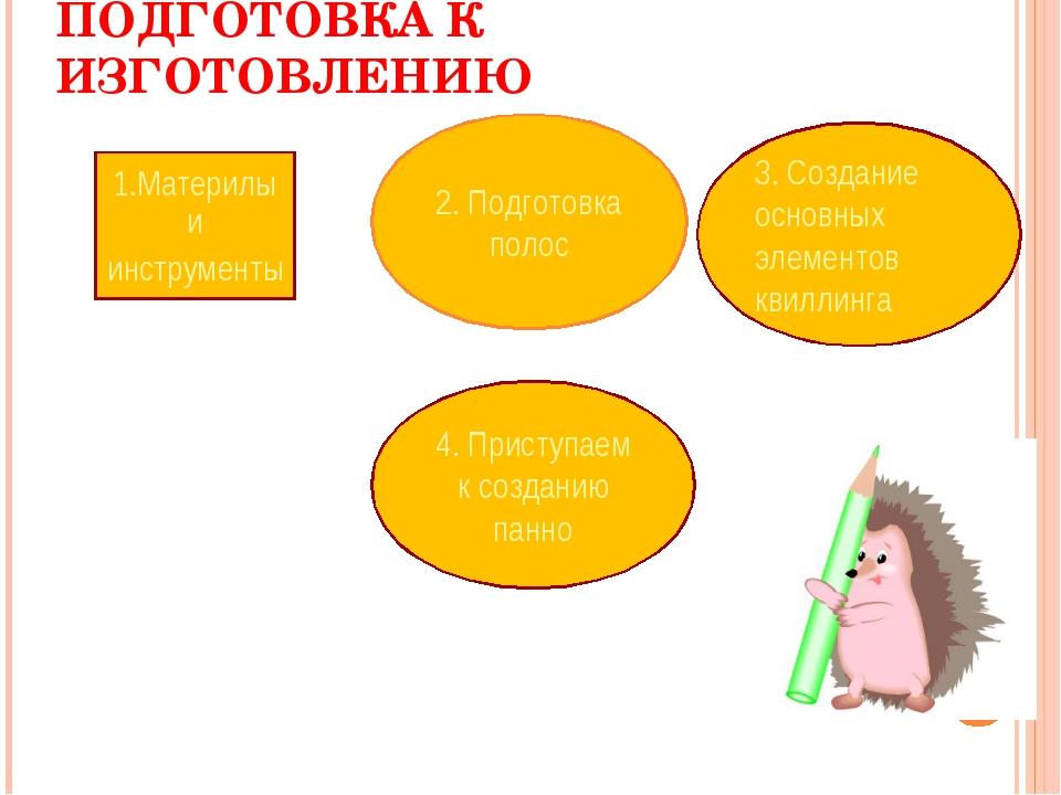 ПОДГОТОВКА К ИЗГОТОВЛЕНИЮ 1.Материлы и инструменты 2. Подготовка полос 3. Со...