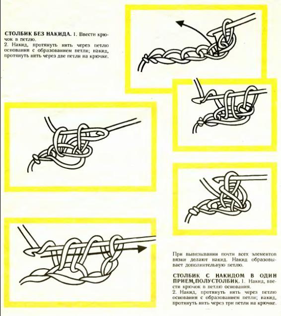 Вязание крючком план-конспект 6 класс