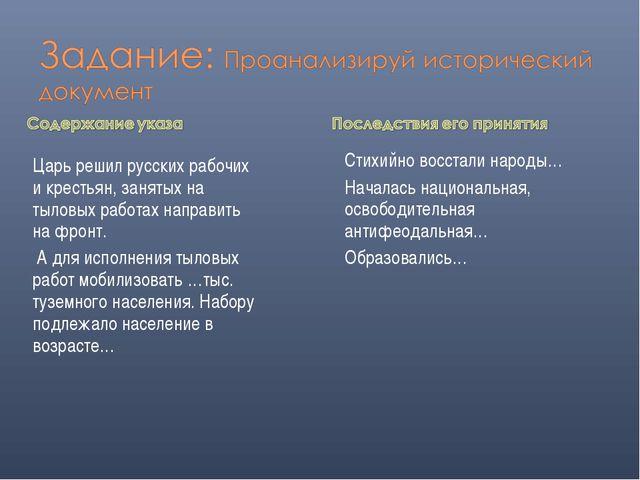 Царь решил русских рабочих и крестьян, занятых на тыловых работах направить н...